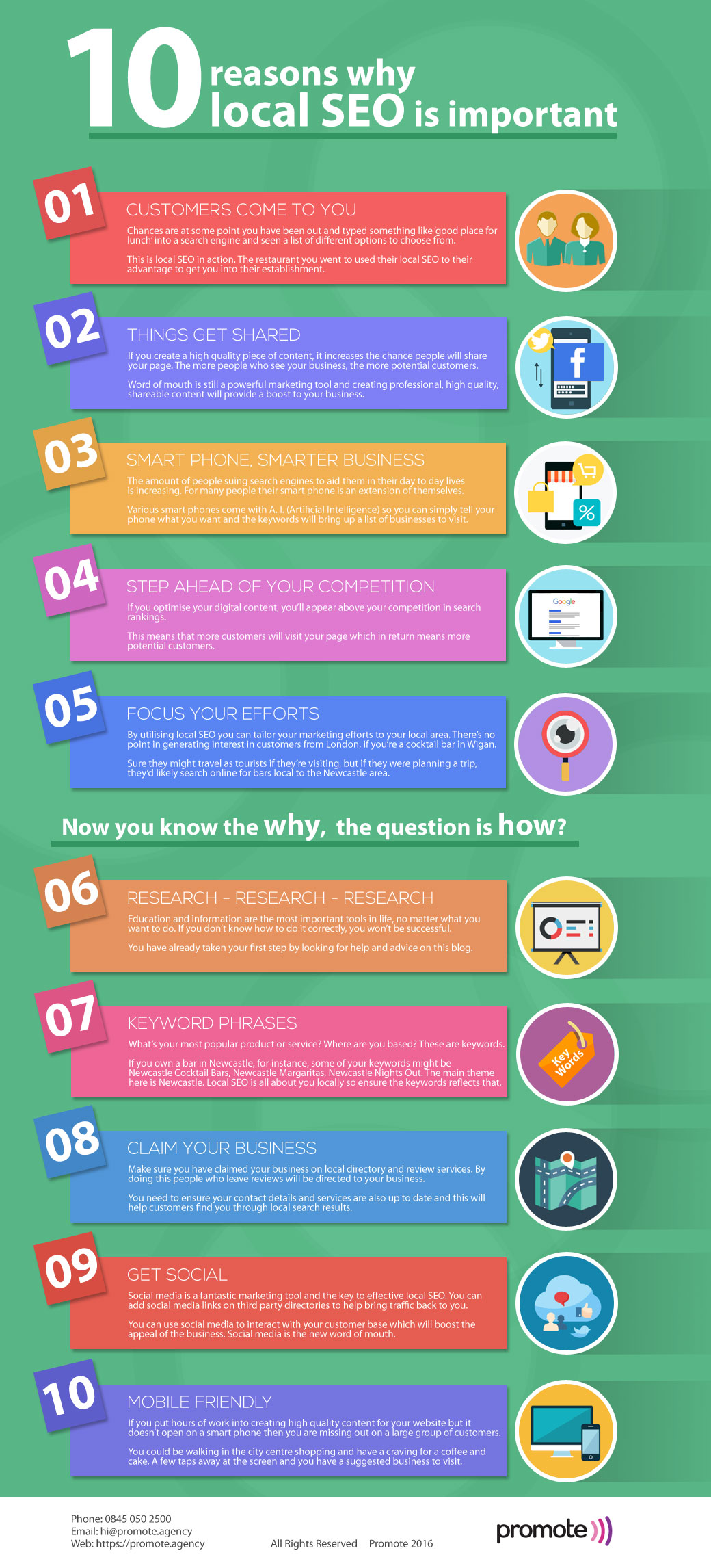 Promote-Blog-Infographic-local-SEO.jpg